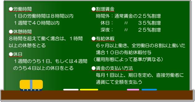 雇用主が守らなくてはいけない労働基準法のルール埼玉総合法律事務所